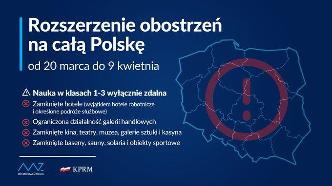 Od soboty ogólnopolski lockdown
