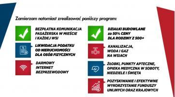 Sprawdzamy obietnice wyborcze Kulczyńskiego: działki budowlane