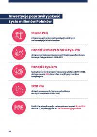 Polski Ład - co zakłada projekt? (Zdjęcia i wideo)