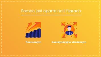 Miliard złotych dla dolnośląskich przedsiębiorców